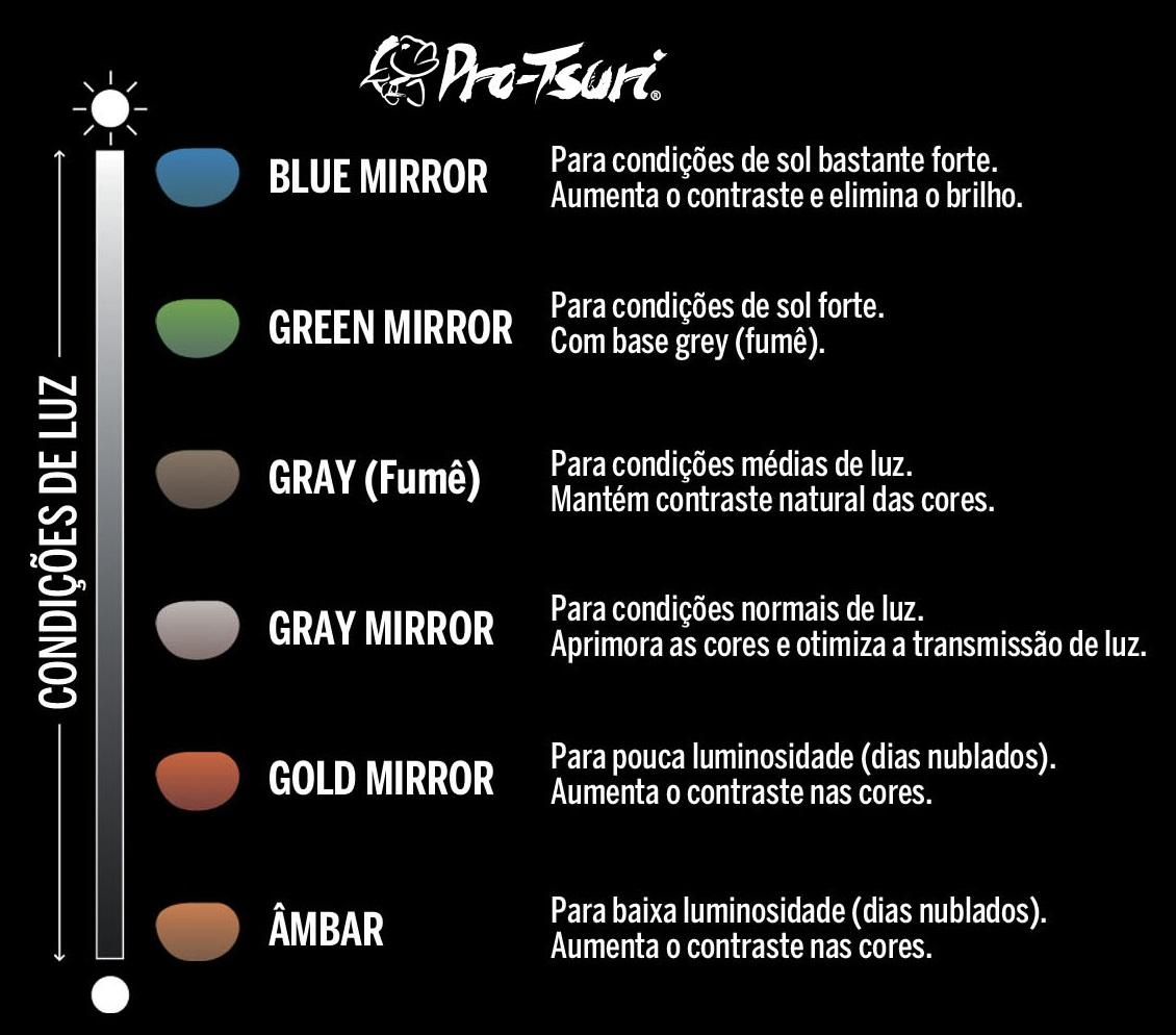 3e3f5bccd53ff Óculos Polarizado Pro-Tsuri Mako Preto P0030 Lente Azul Espelhada ...